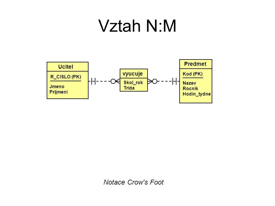 Vztah N:M Notace Crow s Foot Predmet Ucitel vyucuje Kod (PK)