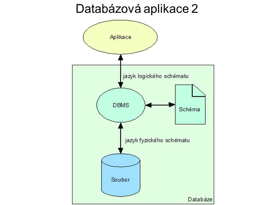 Databázová aplikace 2