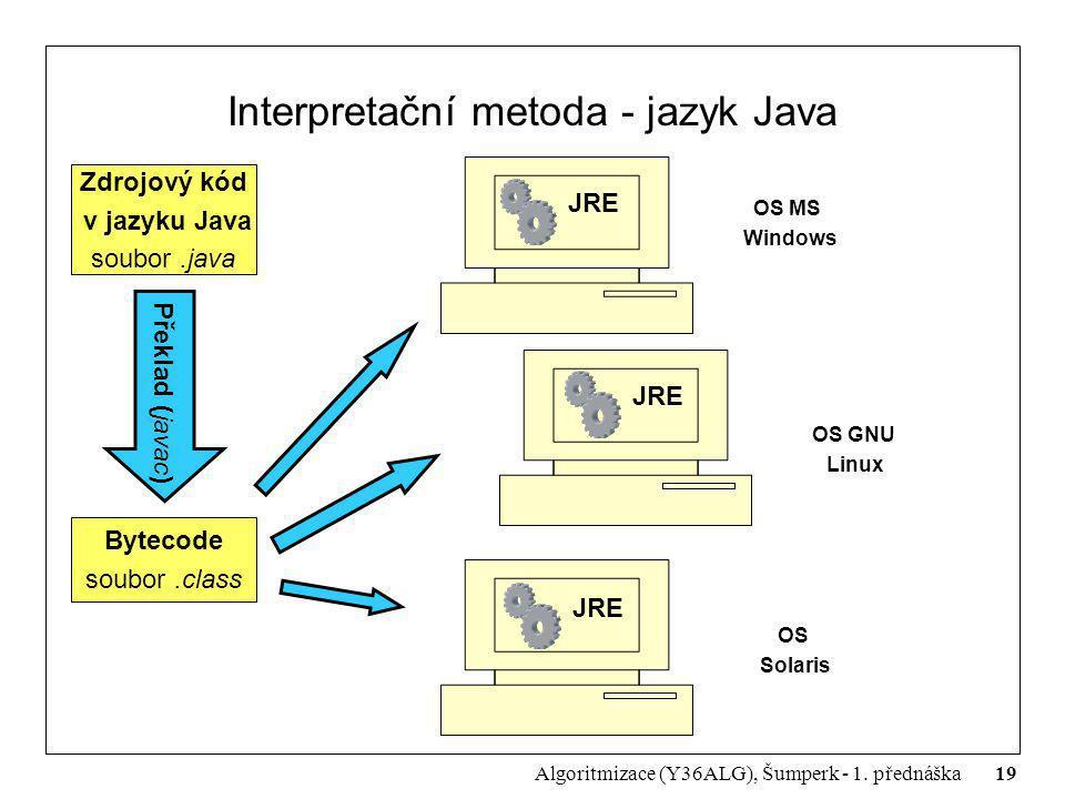 Interpretační metoda - jazyk Java