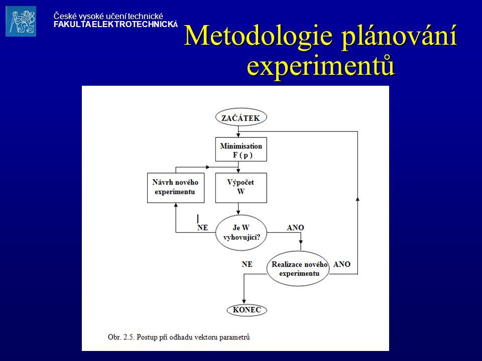Metodologie plánování experimentů