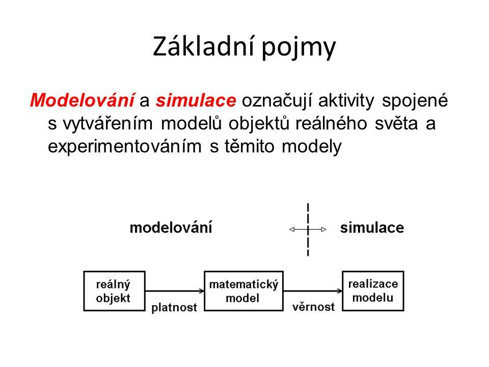 Základní pojmy Modelování a simulace označují aktivity spojené s vytvářením modelů objektů reálného světa a experimentováním s těmito modely.
