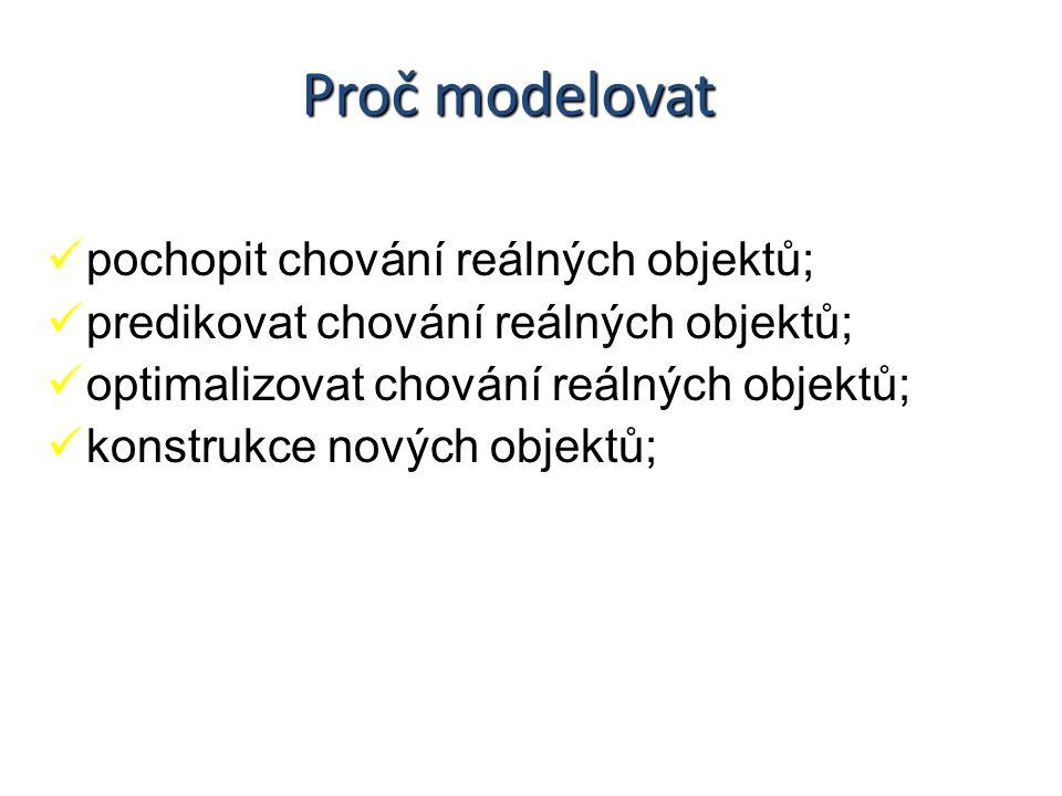 Proč modelovat pochopit chování reálných objektů;