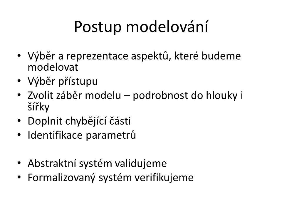 Postup modelování Výběr a reprezentace aspektů, které budeme modelovat