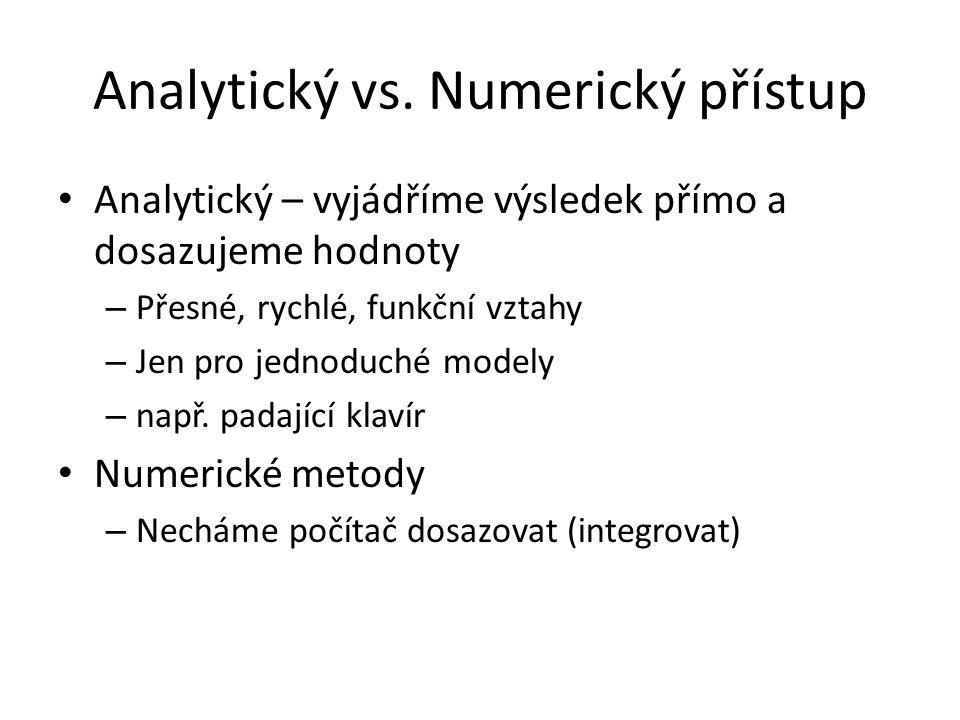 Analytický vs. Numerický přístup