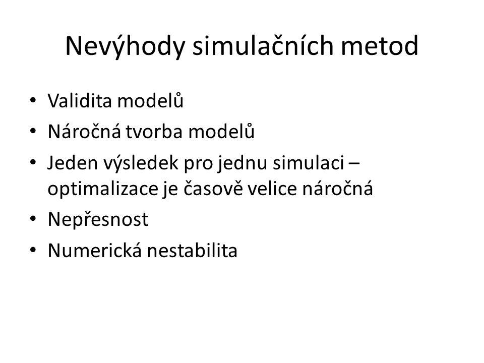 Nevýhody simulačních metod