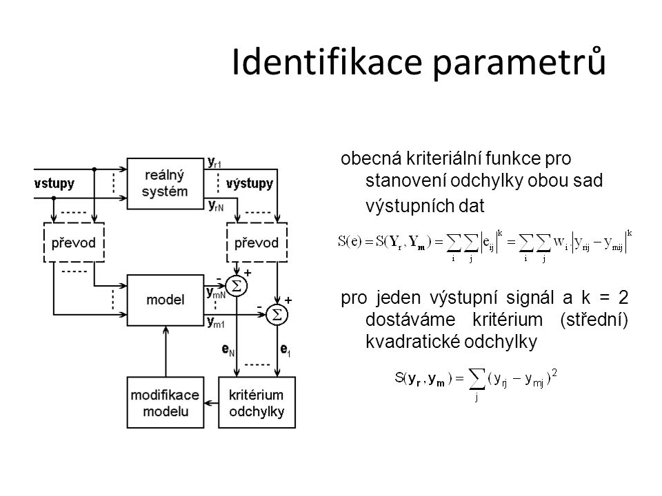 Identifikace parametrů