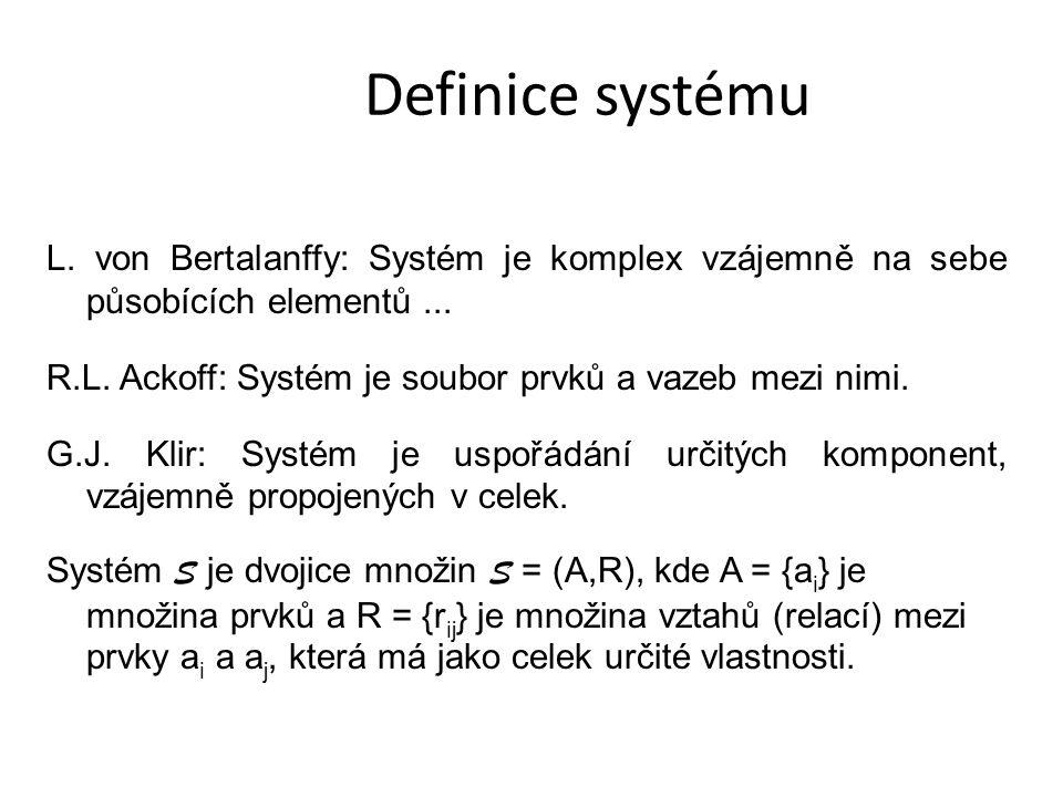 Definice systému