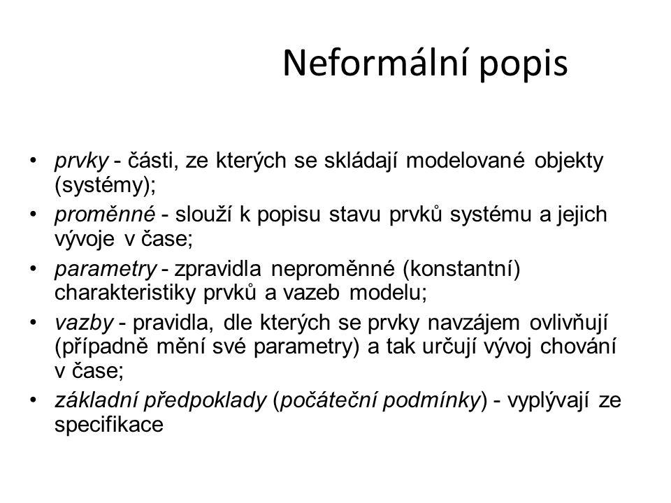 Neformální popis prvky - části, ze kterých se skládají modelované objekty (systémy);