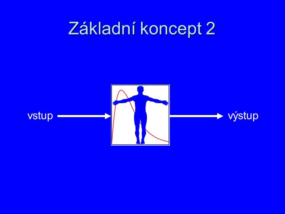 Základní koncept 2 vstup výstup