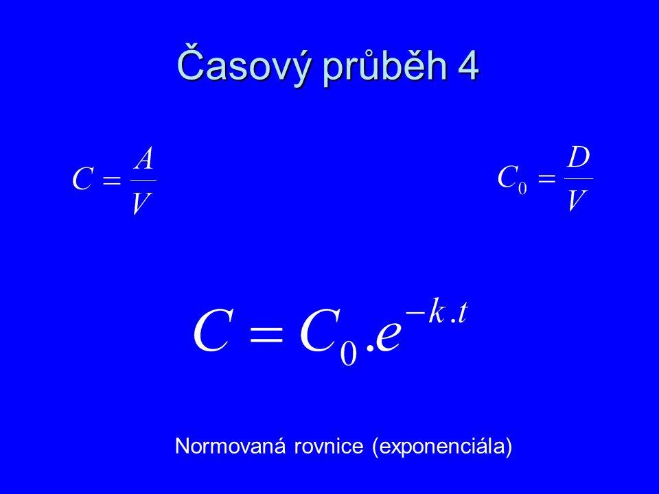 Časový průběh 4 Normovaná rovnice (exponenciála)