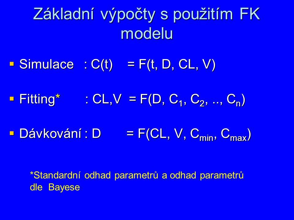 Základní výpočty s použitím FK modelu