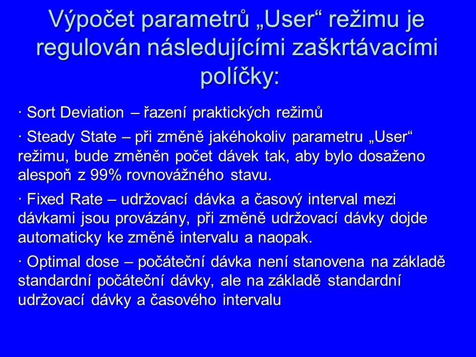"""Výpočet parametrů """"User režimu je regulován následujícími zaškrtávacími políčky:"""