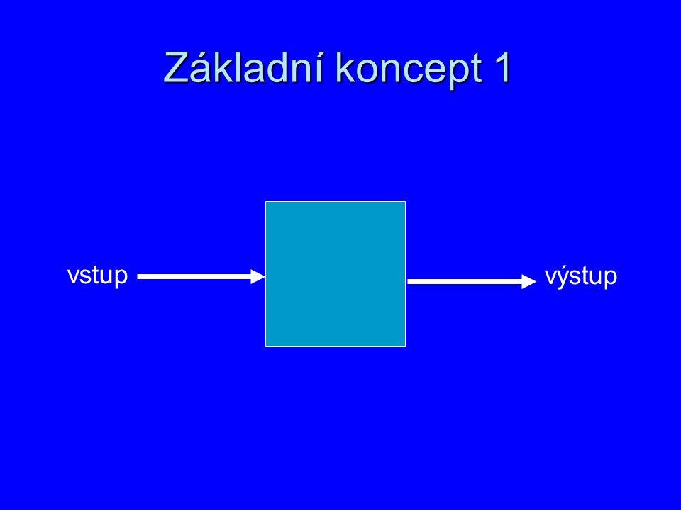 Základní koncept 1 vstup výstup