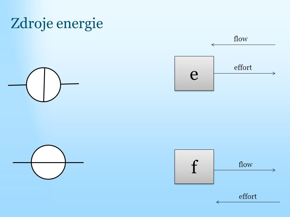 Zdroje energie e flow effort f flow effort