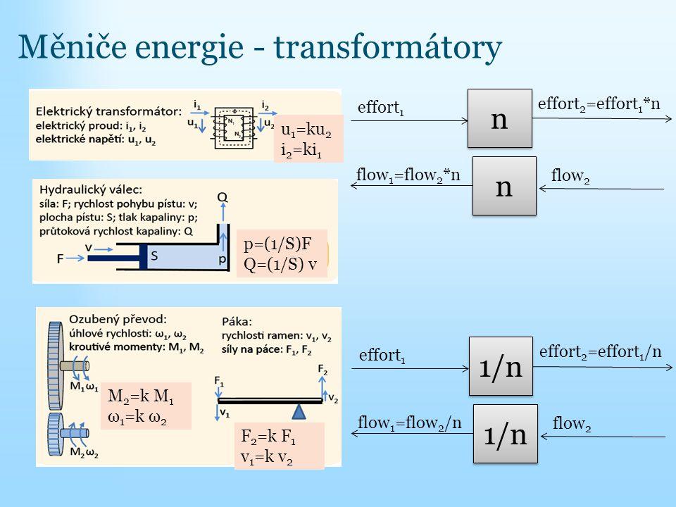 Měniče energie - transformátory