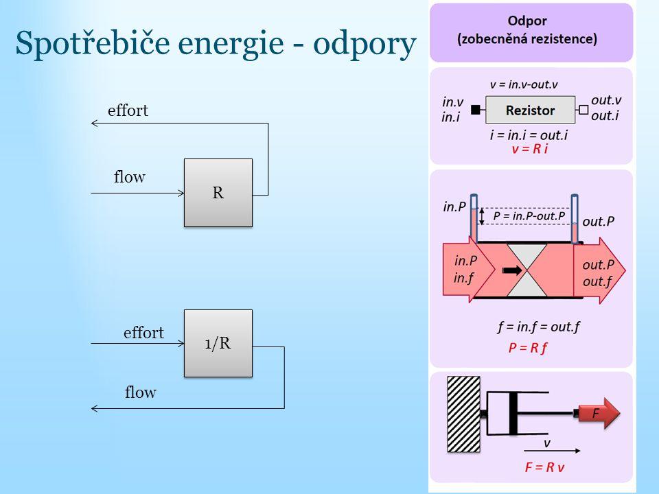 Spotřebiče energie - odpory