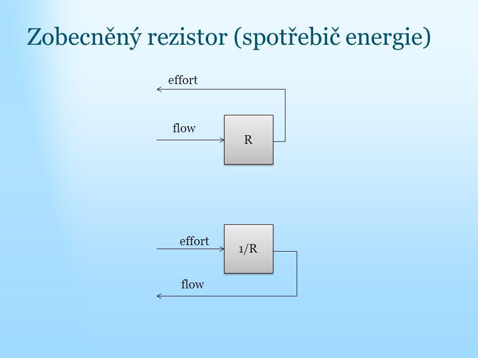 Zobecněný rezistor (spotřebič energie)