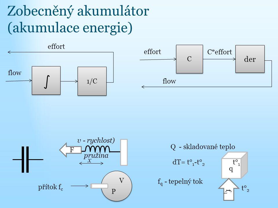 Zobecněný akumulátor (akumulace energie)