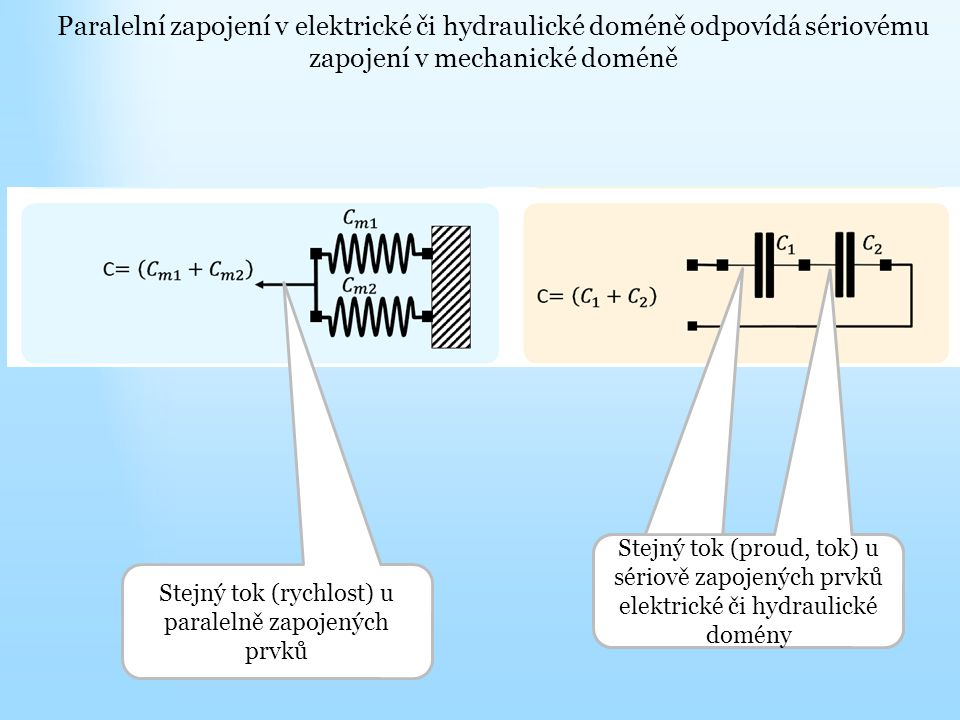 Stejný tok (rychlost) u paralelně zapojených prvků
