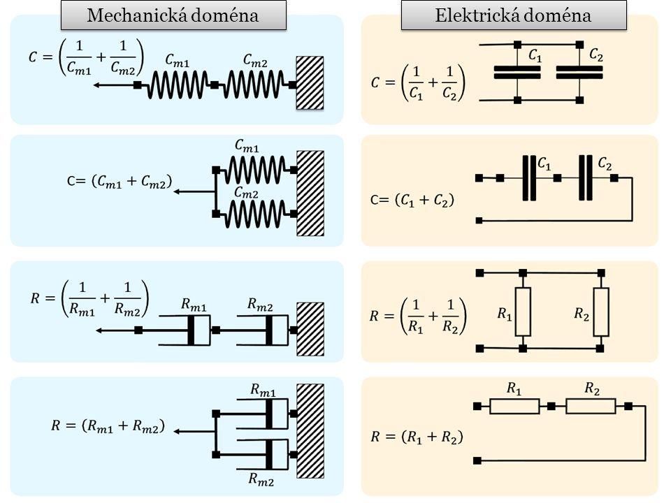 Mechanická doména Elektrická doména