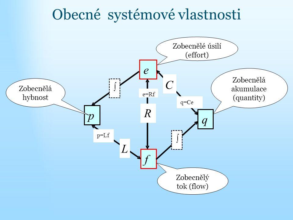 Obecné systémové vlastnosti