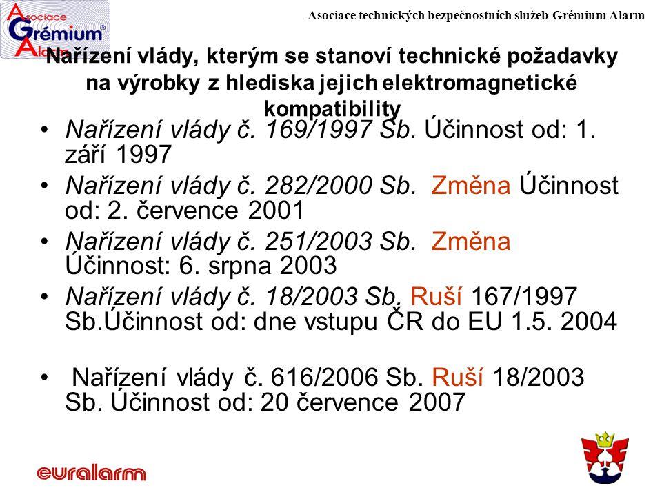 Nařízení vlády č. 169/1997 Sb. Účinnost od: 1. září 1997