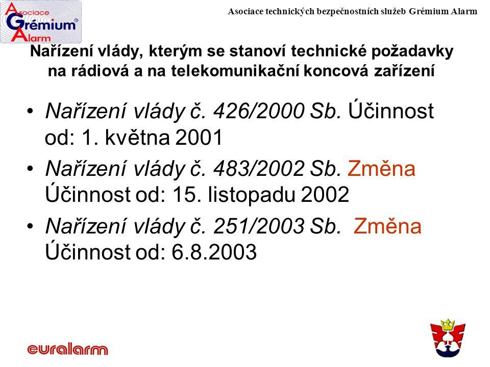 Nařízení vlády č. 426/2000 Sb. Účinnost od: 1. května 2001