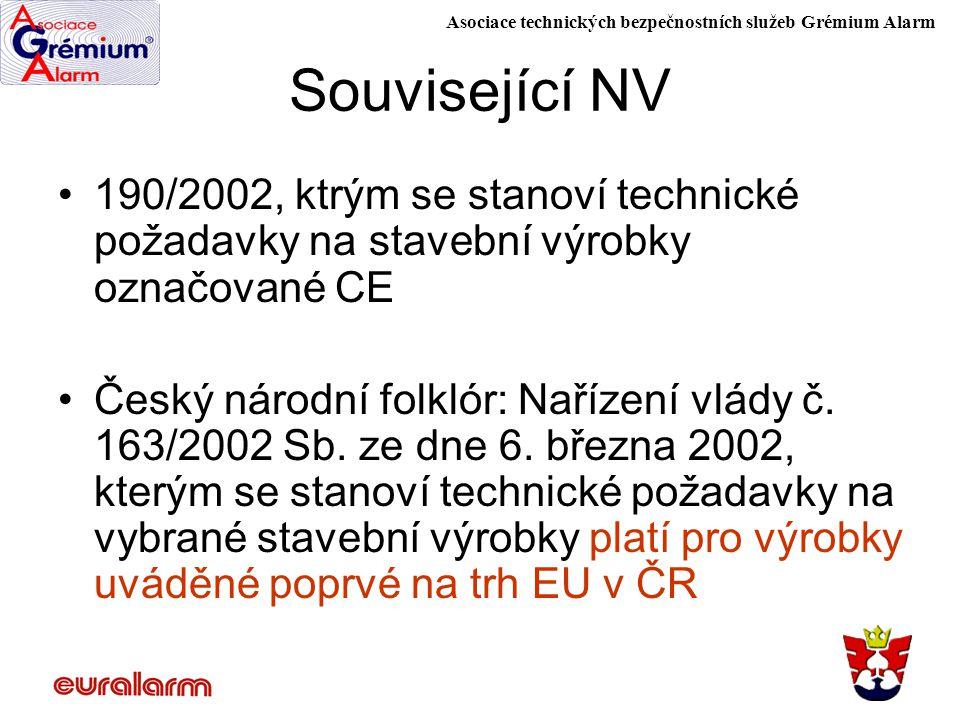 Související NV 190/2002, ktrým se stanoví technické požadavky na stavební výrobky označované CE.