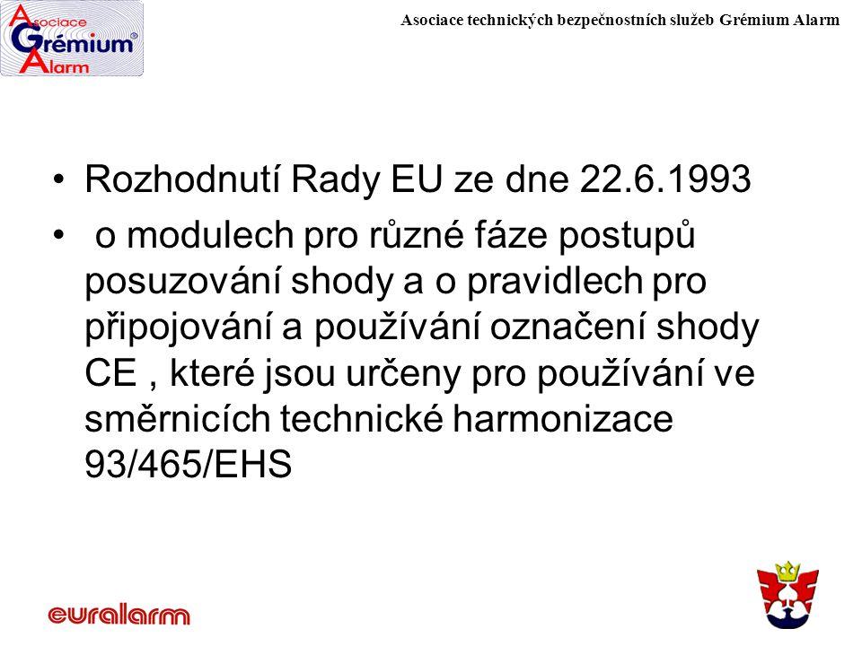 Rozhodnutí Rady EU ze dne 22.6.1993