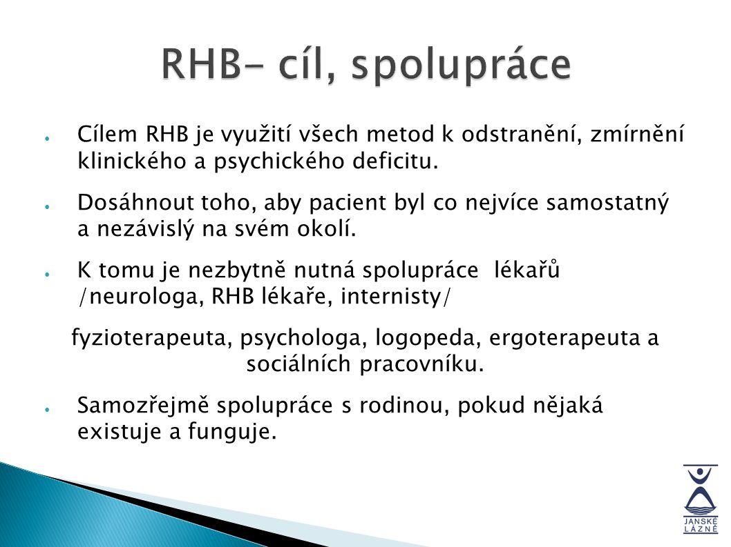 RHB- cíl, spolupráce Cílem RHB je využití všech metod k odstranění, zmírnění klinického a psychického deficitu.