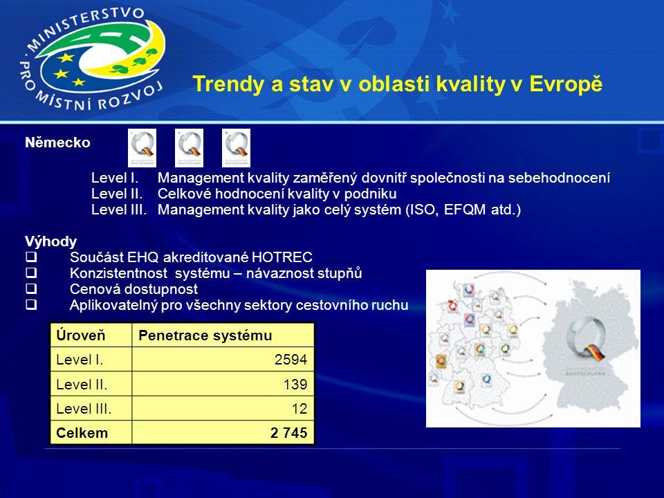 Trendy a stav v oblasti kvality v Evropě
