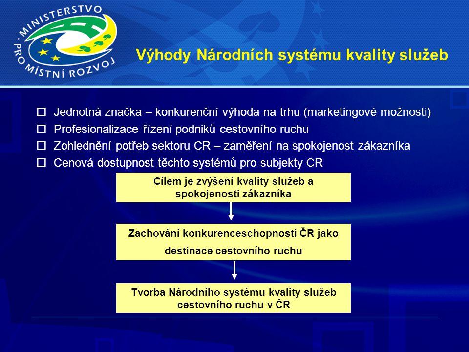 Výhody Národních systému kvality služeb
