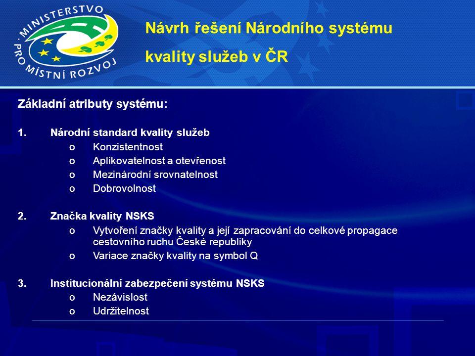 Návrh řešení Národního systému kvality služeb v ČR