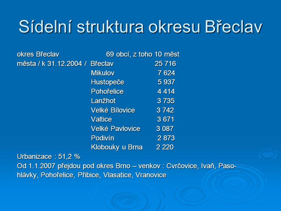 Sídelní struktura okresu Břeclav