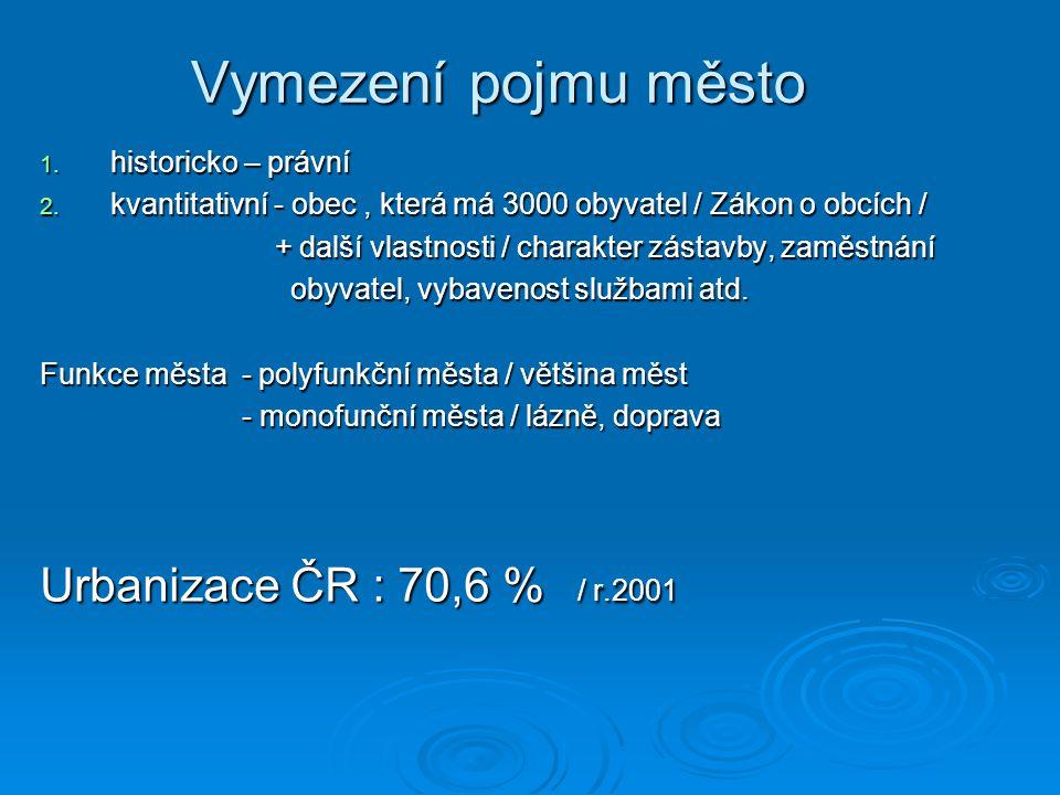 Vymezení pojmu město Urbanizace ČR : 70,6 % / r.2001