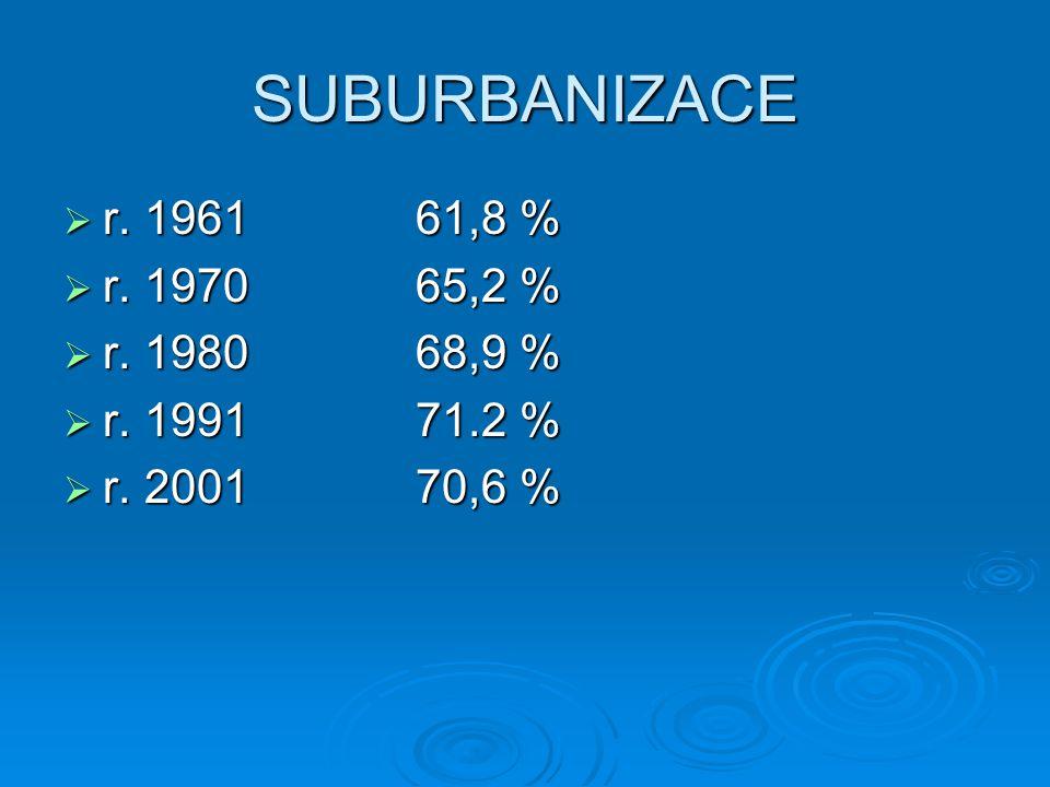 SUBURBANIZACE r. 1961 61,8 % r. 1970 65,2 % r. 1980 68,9 % r. 1991 71.2 %