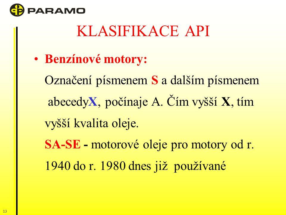 KLASIFIKACE API