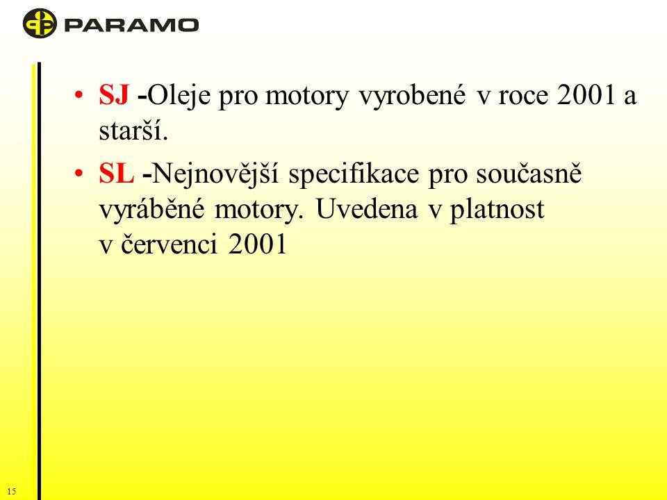 SJ -Oleje pro motory vyrobené v roce 2001 a starší.