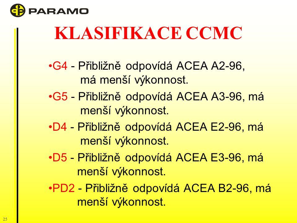 KLASIFIKACE CCMC G4 - Přibližně odpovídá ACEA A2-96, má menší výkonnost.