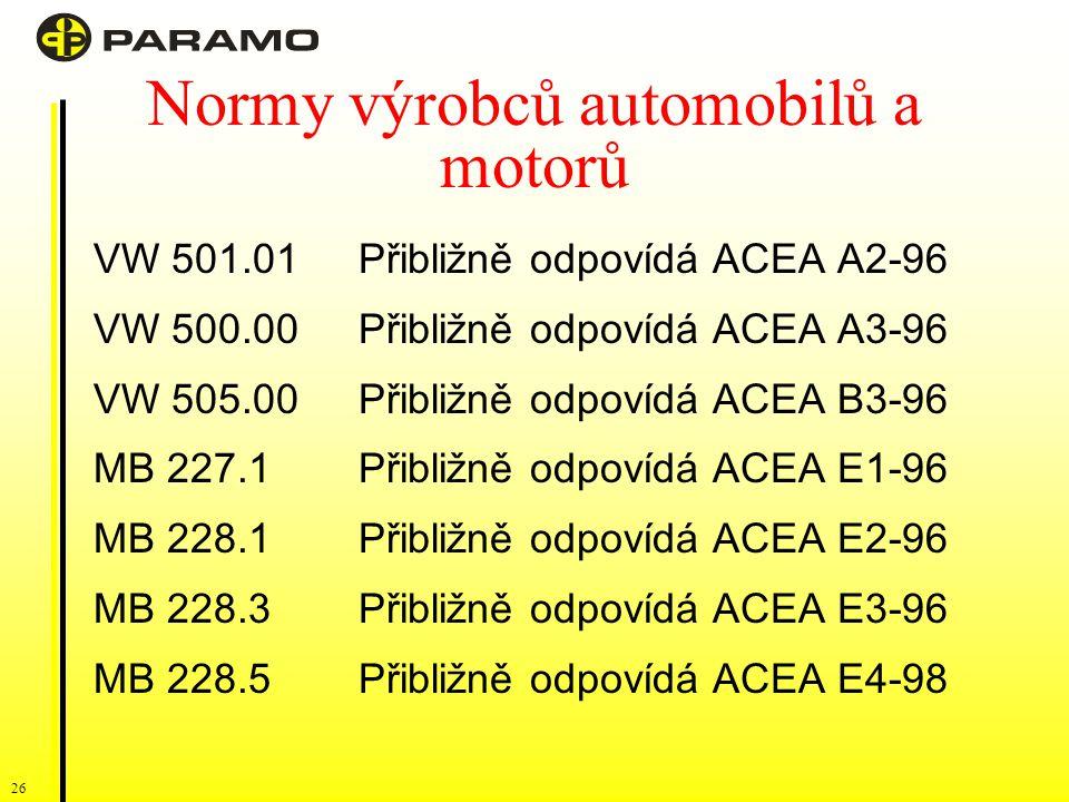 Normy výrobců automobilů a motorů