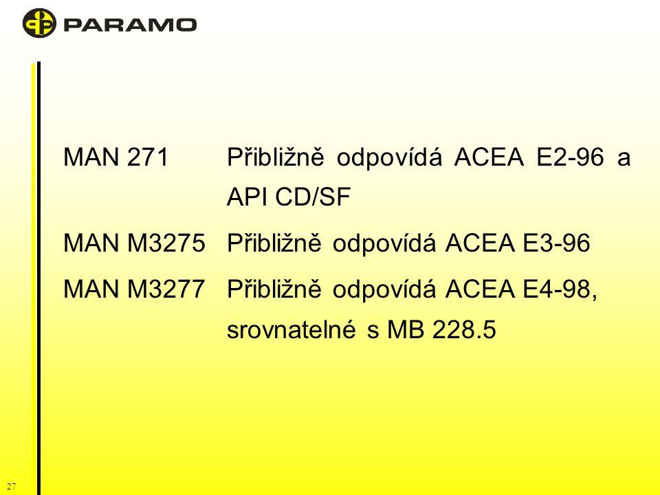 MAN 271 Přibližně odpovídá ACEA E2-96 a API CD/SF