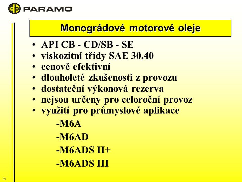 Monográdové motorové oleje