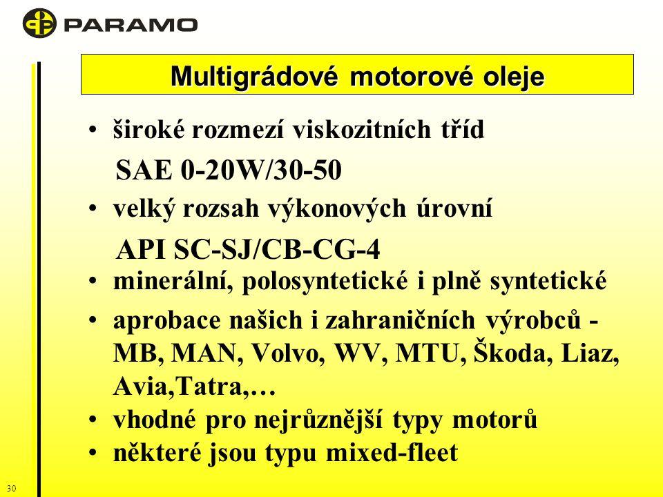 Multigrádové motorové oleje