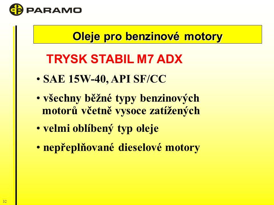 Oleje pro benzinové motory