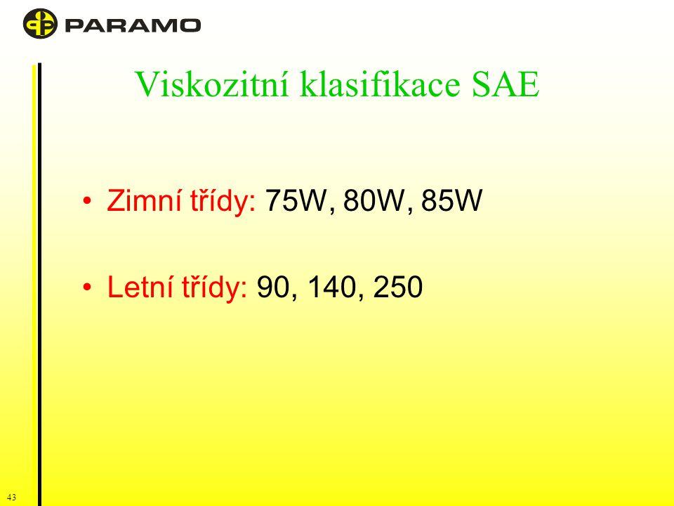 Viskozitní klasifikace SAE