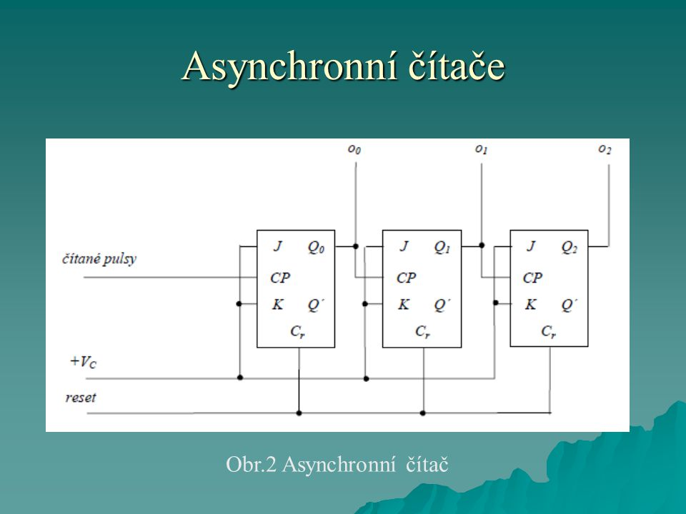 Asynchronní čítače Obr.2 Asynchronní čítač