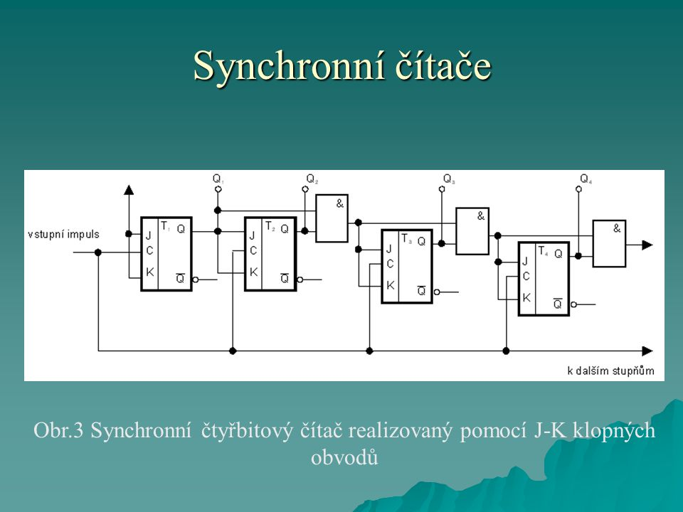 Synchronní čítače Obr.3 Synchronní čtyřbitový čítač realizovaný pomocí J-K klopných obvodů
