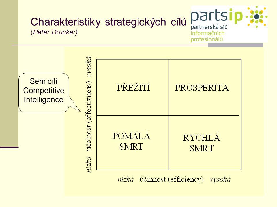 Charakteristiky strategických cílů (Peter Drucker)