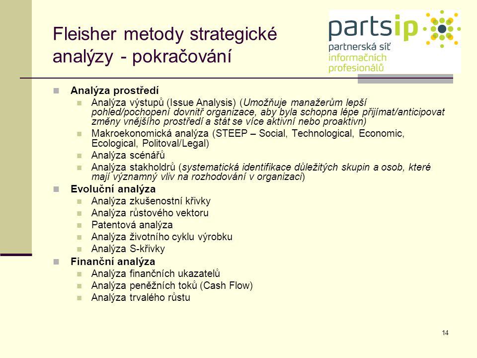 Fleisher metody strategické analýzy - pokračování