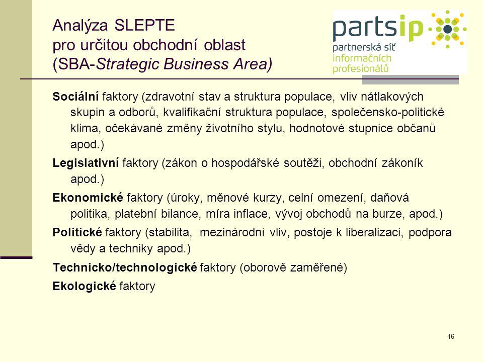 Analýza SLEPTE pro určitou obchodní oblast (SBA-Strategic Business Area)